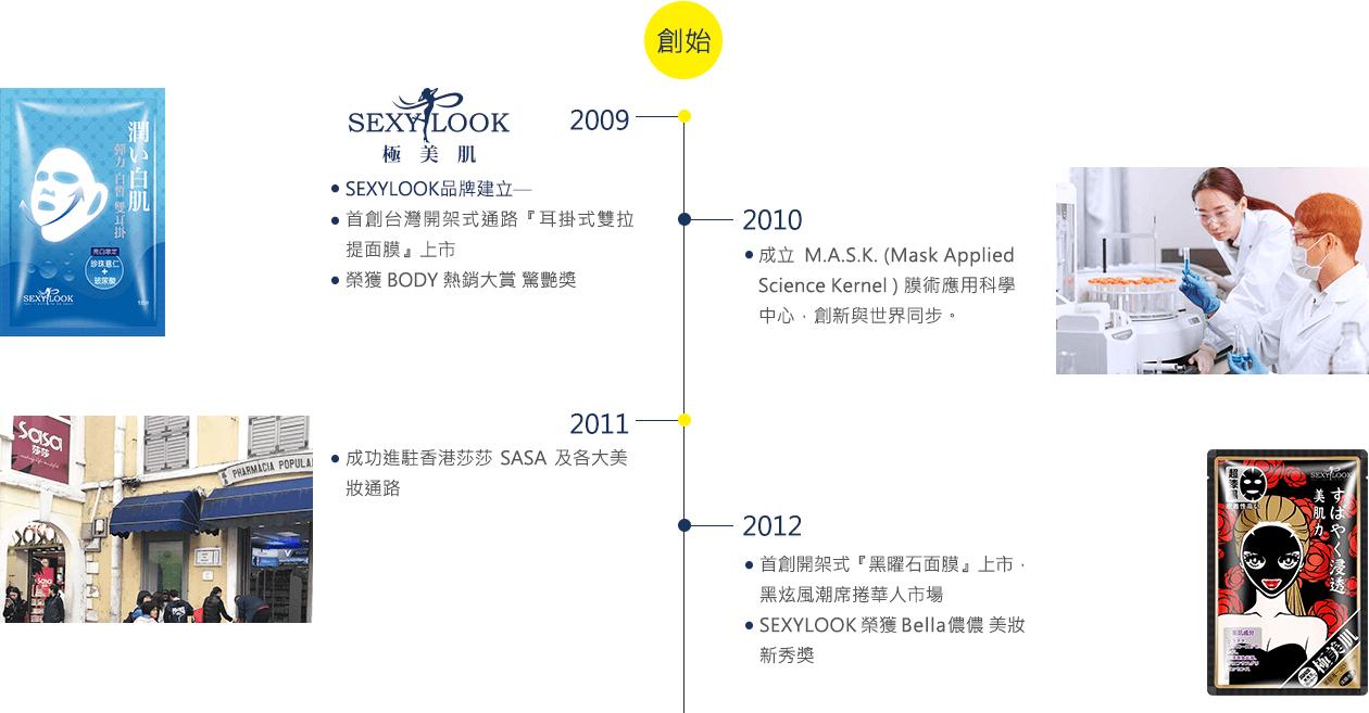 history_01