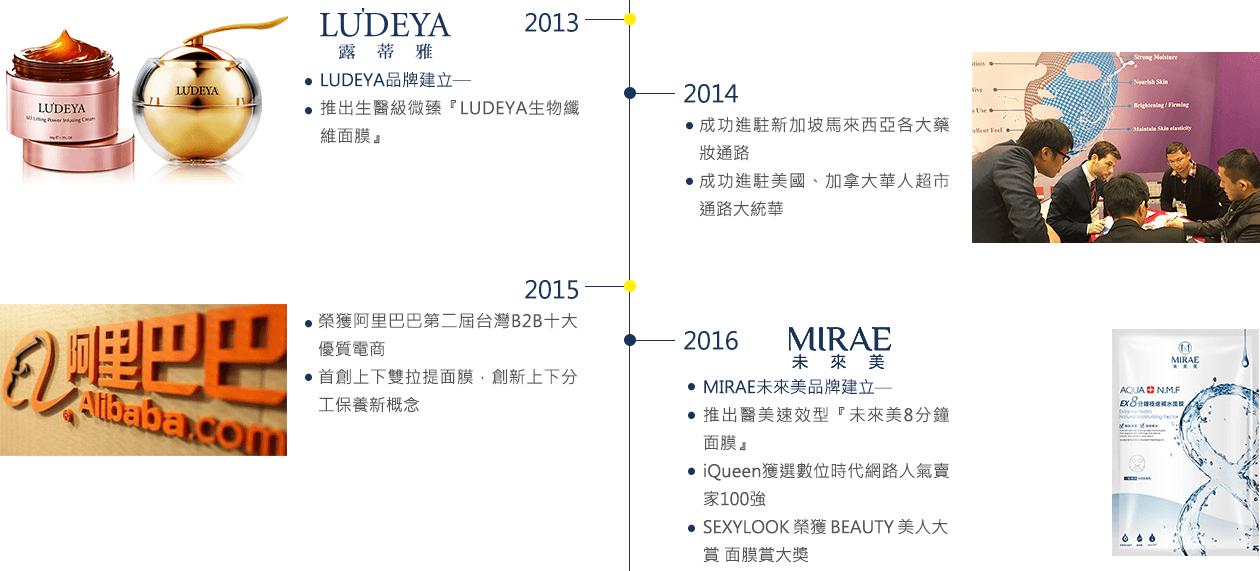history_02